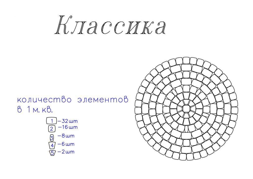 Брусчатка старый город (классика круговая) вариант укладки 2